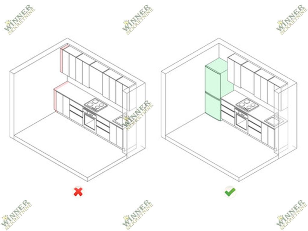 Kako pravilno dizajnirati svoju kuhinju,